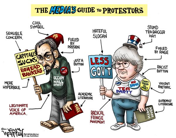 Guide to Protestors