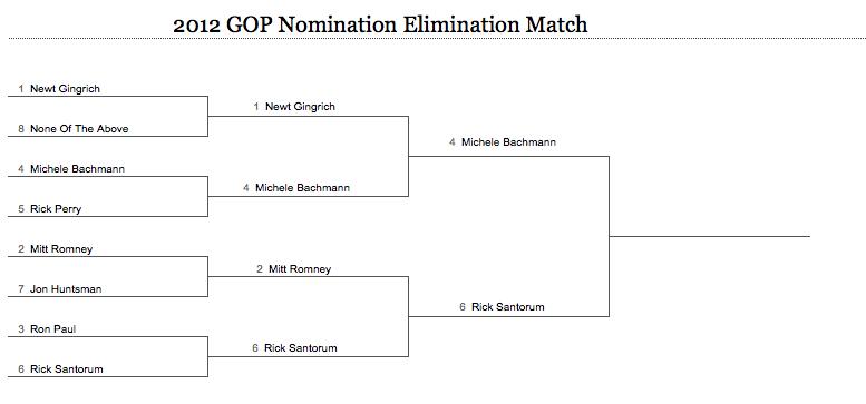 2012 GOP Nomination Elimination Match Final Round
