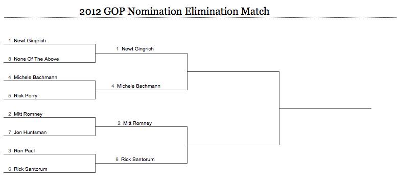 2012 GOP Nomination Elimination Match Round 2