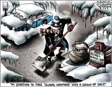 global-warming-grain-of-salt