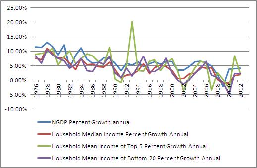 Income_Chart1