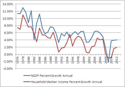 Income_Chart2