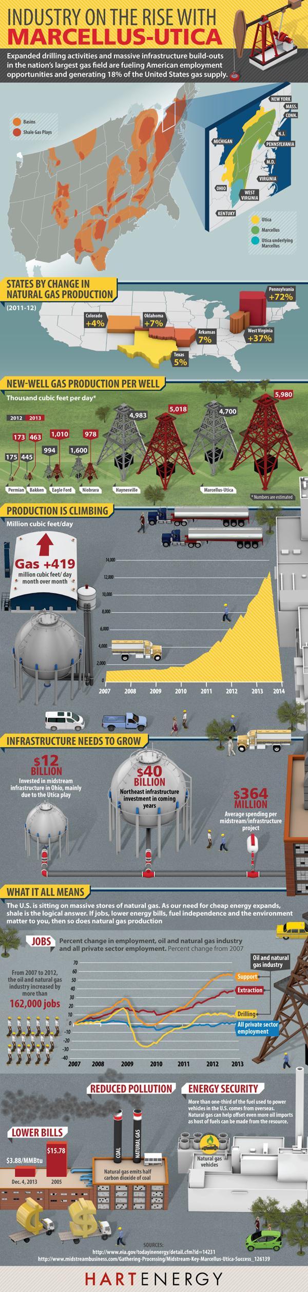 Fracking_Infographic