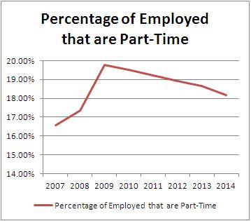 part_time_employment